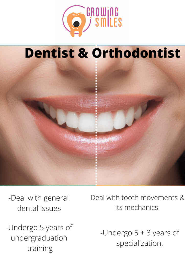 What is the difference between an orthodontist and a general dentist?
