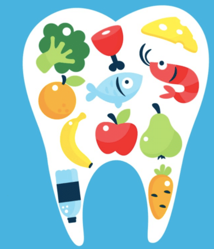 Dietary Changes For Good Pediatric Dental Health