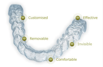 Traditional braces vs Invisalign