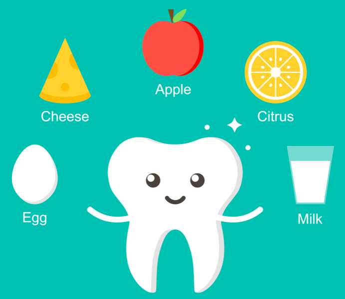 Modify dietary needs and requirements for healthy teeth