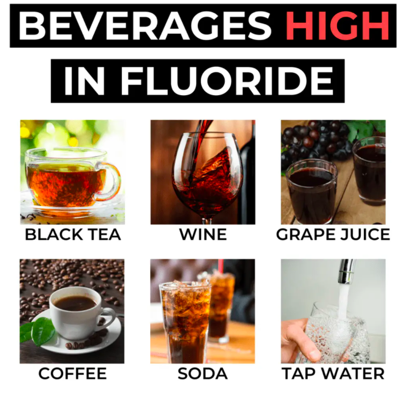 What is Fluoride and Where Can You Find It?